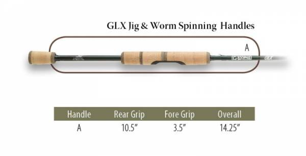 Спиннинг G.Loomis GLX 782S JWR 12123-01